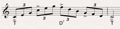 Durch Gehörbildung uns musiktheoretisches Verständnis kann solch eine Tonfolge einfach wiedergegeben werden.